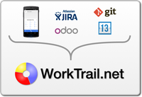 Quantified Workplace / WorkTrail Hub